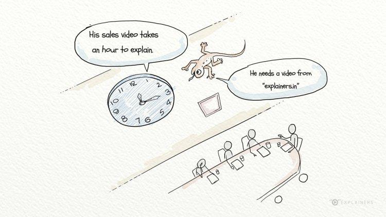 Duration of an explainer video, explainer video